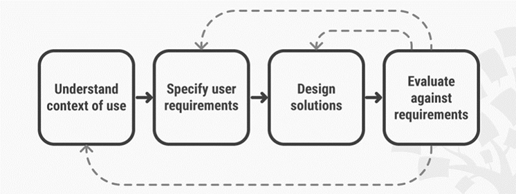 User-Experience-imm-03