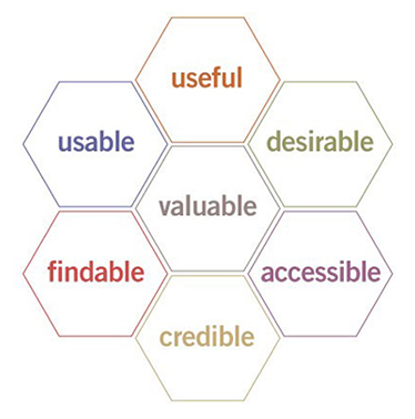User-Experience-imm-08