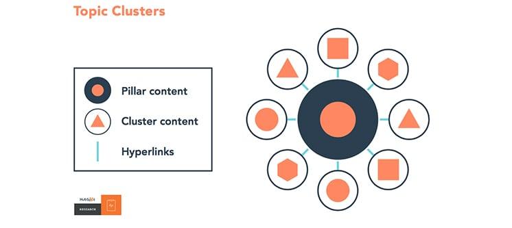 content-marketing-imm01